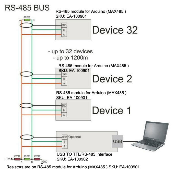 RS485 NetworkExample2 arduino info rs485 modules RS 485 Pinout Diagram at bakdesigns.co